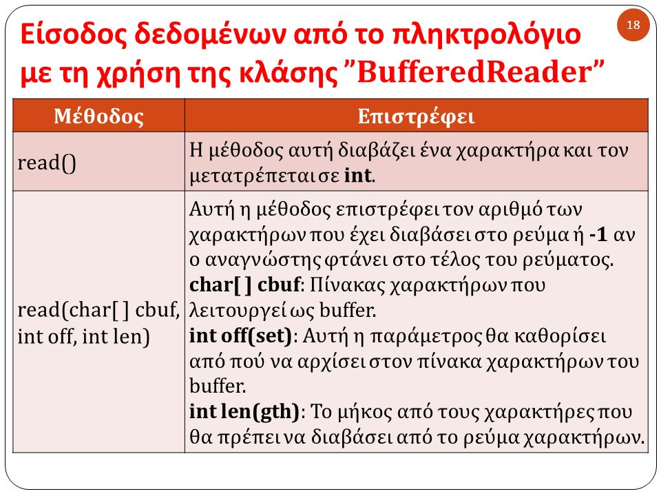 Είσοδος δεδομένων από το πληκτρολόγιο με τη χρήση της κλάσης BufferedReader 18 ΜέθοδοςΕπιστρέφει read() Η μέθοδος αυτή διαβάζει ένα χαρακτήρα και τον μετατρέπεται σε int.