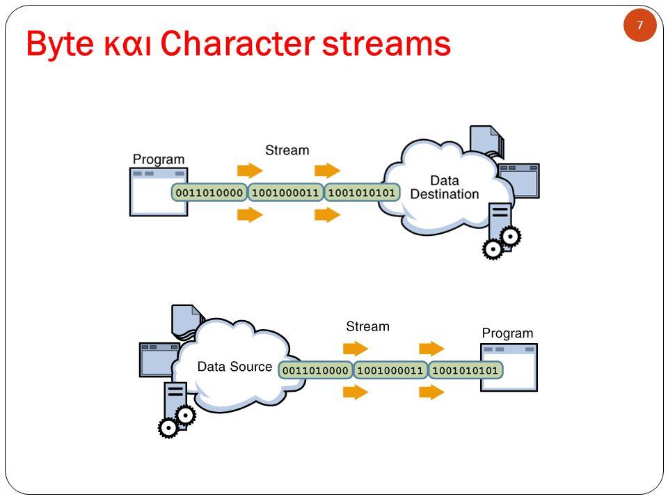 Προκαθορισμένα Ρεύματα (Standard Streams) 8 Όλες οι γλώσσες προγραμματισμού παρέχουν υποστήριξη για το πρότυπο I/O, όπου ο χρήστης του προγράμματος μπορεί να πάρει είσοδο από το πληκτρολόγιο και στη συνέχεια, παράγει την έξοδο στην οθόνη του υπολογιστή.