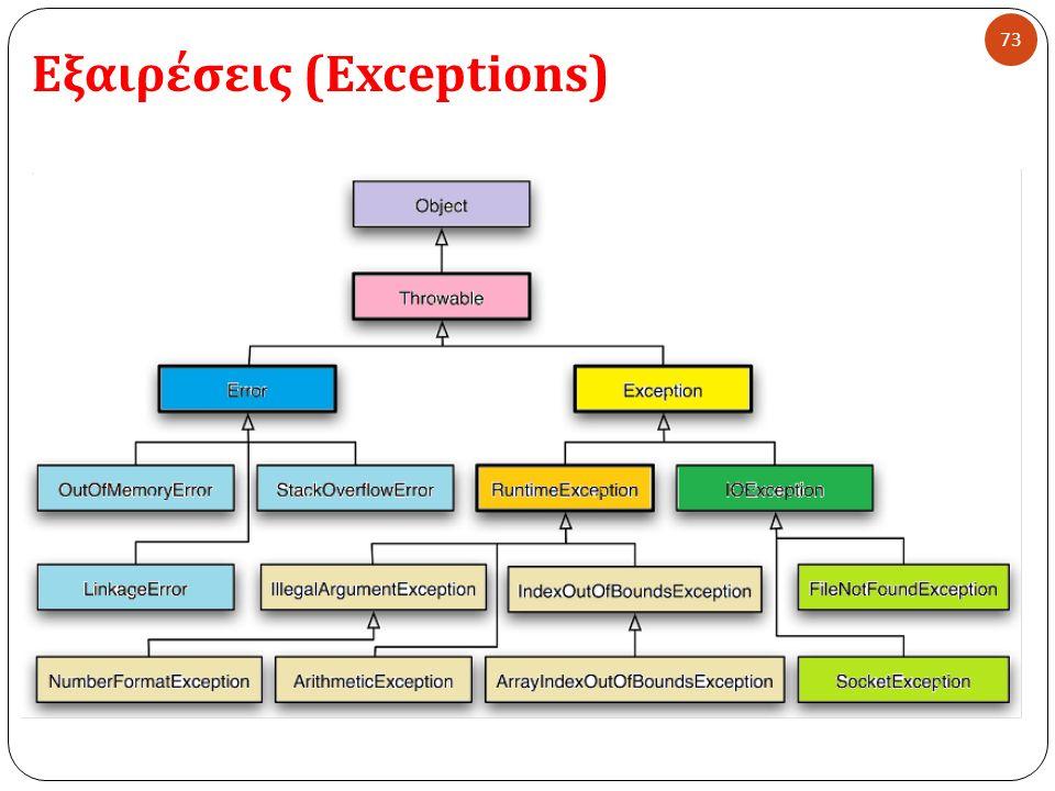 Εξαιρέσεις (Exceptions) 73