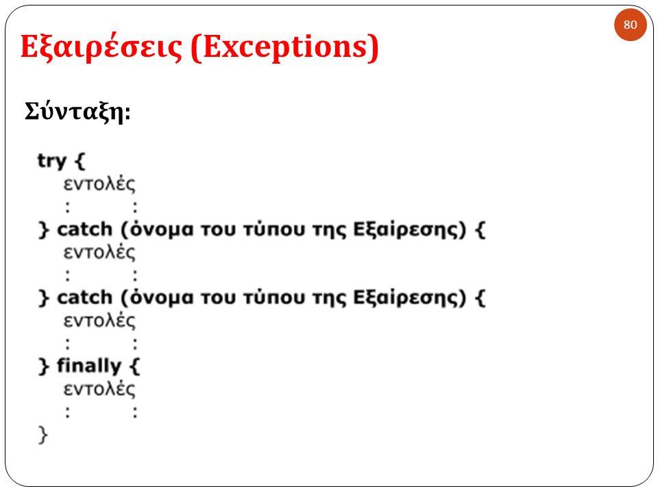 Εξαιρέσεις (Exceptions) 80 Σύνταξη :