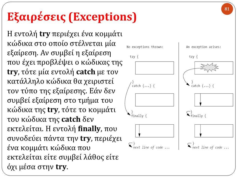 Εξαιρέσεις (Exceptions) 81 Η εντολή try περιέχει ένα κομμάτι κώδικα στο οποίο στέλνεται μία εξαίρεση. Αν συμβεί η εξαίρεση που έχει προβλέψει ο κώδικα