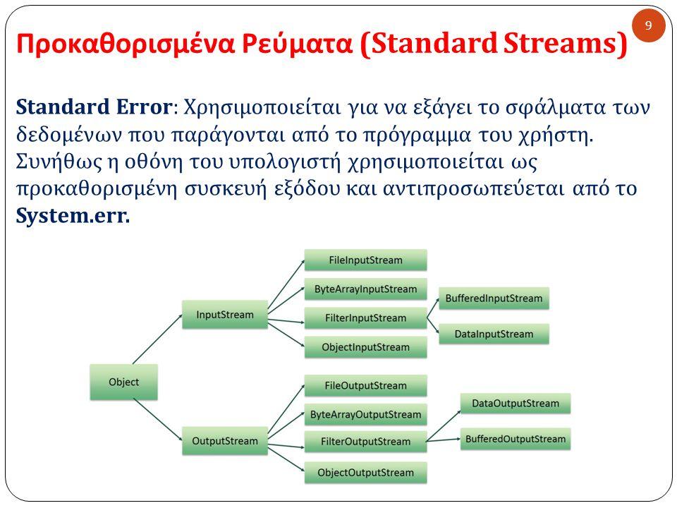 Προκαθορισμένα Ρεύματα (Standard Streams) 9 Standard Error: Χρησιμοποιείται για να εξάγει το σφάλματα των δεδομένων που παράγονται από το πρόγραμμα το