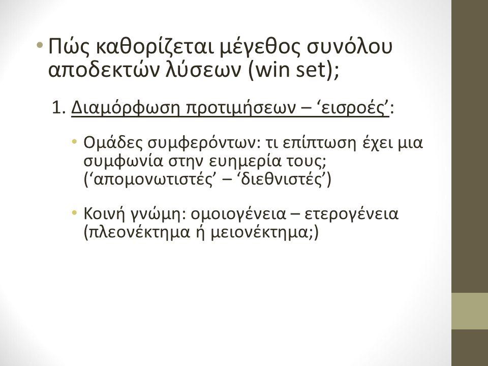 Πώς καθορίζεται μέγεθος συνόλου αποδεκτών λύσεων (win set); 1.