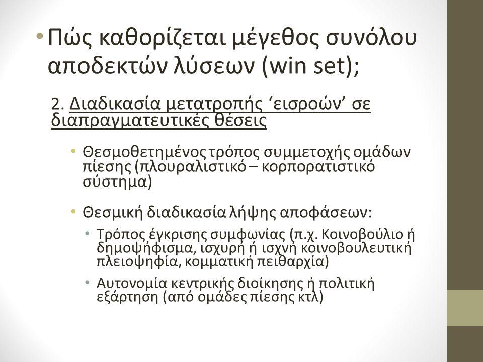Πώς καθορίζεται μέγεθος συνόλου αποδεκτών λύσεων (win set); 2.