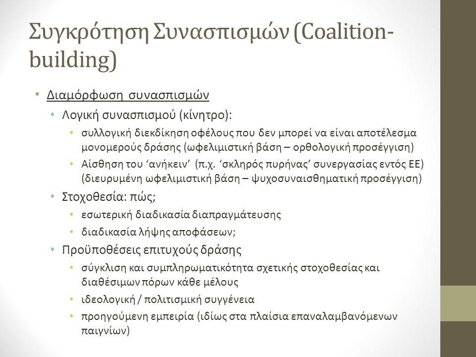 Συγκρότηση Συνασπισμών (Coalition- building) Διαμόρφωση συνασπισμών Λογική συνασπισμού (κίνητρο): συλλογική διεκδίκηση οφέλους που δεν μπορεί να είναι αποτέλεσμα μονομερούς δράσης (ωφελιμιστική βάση – ορθολογική προσέγγιση) Αίσθηση του 'ανήκειν' (π.χ.