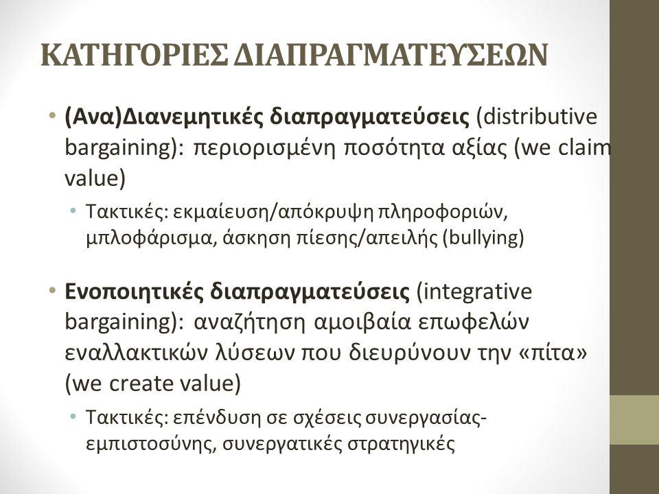 ΚΑΤΗΓΟΡΙΕΣ ΔΙΑΠΡΑΓΜΑΤΕΥΣΕΩΝ (Ανα)Διανεμητικές διαπραγματεύσεις (distributive bargaining): περιορισμένη ποσότητα αξίας (we claim value) Τακτικές: εκμαίευση/απόκρυψη πληροφοριών, μπλοφάρισμα, άσκηση πίεσης/απειλής (bullying) Ενοποιητικές διαπραγματεύσεις (integrative bargaining): αναζήτηση αμοιβαία επωφελών εναλλακτικών λύσεων που διευρύνουν την «πίτα» (we create value) Τακτικές: επένδυση σε σχέσεις συνεργασίας- εμπιστοσύνης, συνεργατικές στρατηγικές
