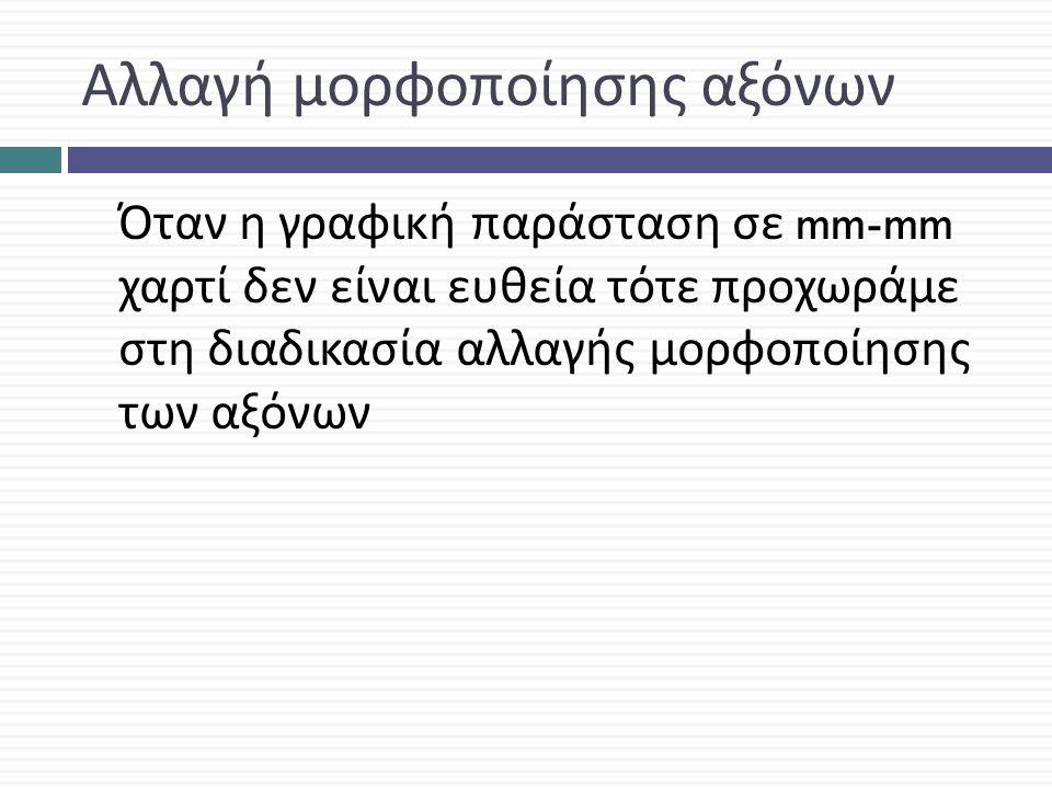 Αλλαγή μορφοποίησης αξόνων Όταν η γραφική παράσταση σε mm-mm χαρτί δεν είναι ευθεία τότε προχωράμε στη διαδικασία αλλαγής μορφοποίησης των αξόνων