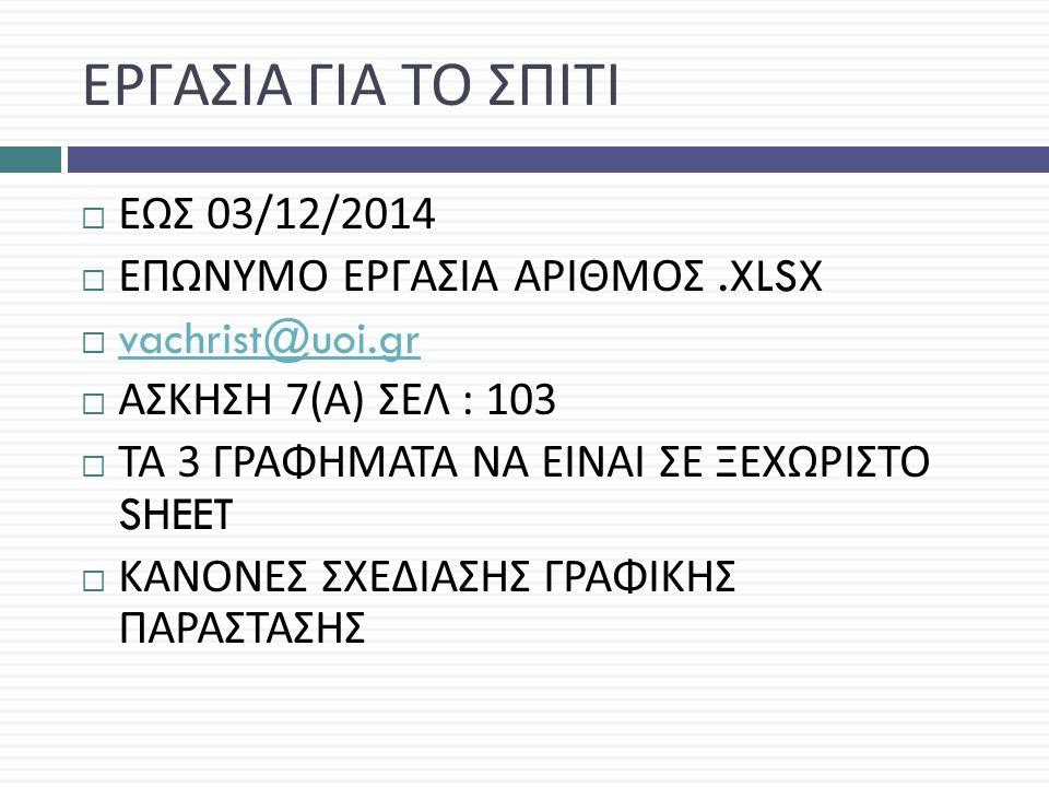 ΕΡΓΑΣΙΑ ΓΙΑ ΤΟ ΣΠΙΤΙ  ΕΩΣ 03/12/2014  ΕΠΩΝΥΜΟ ΕΡΓΑΣΙΑ ΑΡΙΘΜΟΣ.XLSX  vachrist@uoi.gr vachrist@uoi.gr  ΑΣΚΗΣΗ 7( Α ) ΣΕΛ : 103  ΤΑ 3 ΓΡΑΦΗΜΑΤΑ ΝΑ ΕΙΝΑΙ ΣΕ ΞΕΧΩΡΙΣΤΟ SHEET  ΚΑΝΟΝΕΣ ΣΧΕΔΙΑΣΗΣ ΓΡΑΦΙΚΗΣ ΠΑΡΑΣΤΑΣΗΣ