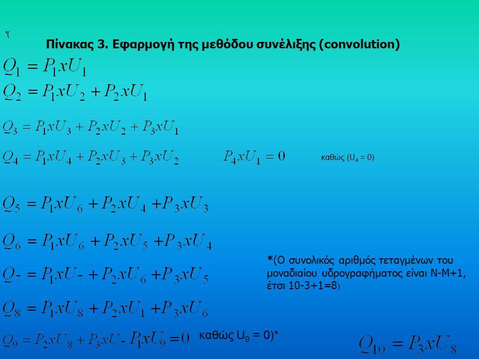 Γενικά, οι τεταγμένες Q n του μοναδιαίου υδρογραφήματος (κατά τη χρονική στιγμή n) που παράγεται από μια αποτελεσματική βροχόπτωση που αποτελείται από επί μέρους τμήματα P n βροχόπτωσης ίδιας χρονικής διάρκειας t, δίνονται από τις σχέσεις του Πίνακα 2: Πίνακας 2.