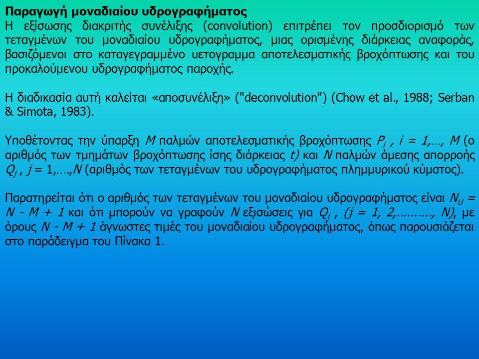 Γενικά, χρησιμοποιείται η ακόλουθη εξίσωση διακριτής συνέλιξης (convolution) για τον υπολογισμό των τεταγμένων του υδρογραφήματος άμεσης απορροής Q n (Πίνακας 2) δεδομένων των τιμών περίσσειας βροχόπτωσης P m και των τεταγμένων του μοναδιαίου υδρογραφήματος U n-m+1 (Chow et al., 1988): όπου n παριστάνει το χρονικό διάστημα του υδρογραφήματος άμεσης απορροής και m παριστάνει το χρονικό διάστημα βροχόπτωσης (m = 1, ….., n).