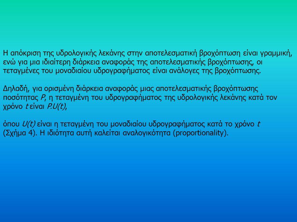 Το χαρακτηριστικά του σχήματος του μοναδιαίου υδρογραφήματος είναι ανεξάρτητα του χρόνου.