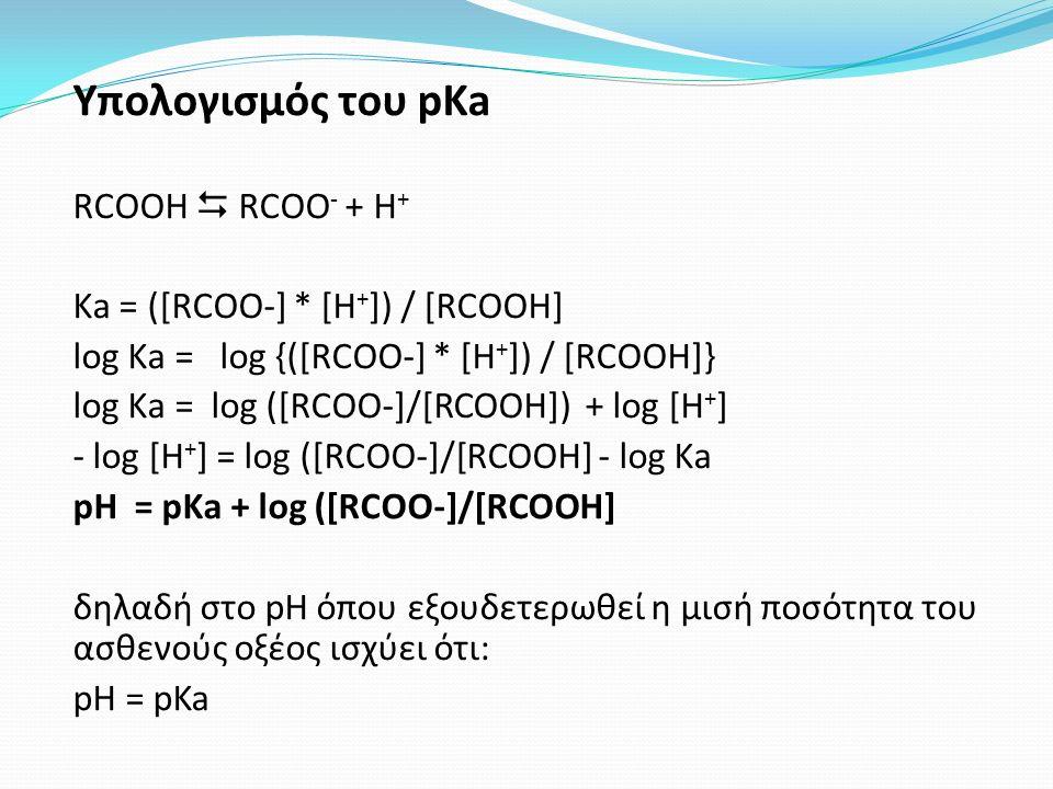 Υπολογισμός του pKa RCOOH  RCOO - + H + Κa = ([RCOO-] * [H + ]) / [RCOOH] log Κa = log {([RCOO-] * [H + ]) / [RCOOH]} log Κa = log ([RCOO-]/[RCOOH]) + log [H + ] - log [H + ] = log ([RCOO-]/[RCOOH] - log Κa pH = pKa + log ([RCOO-]/[RCOOH] δηλαδή στο pΗ όπου εξουδετερωθεί η μισή ποσότητα του ασθενούς οξέος ισχύει ότι: pH = pKa