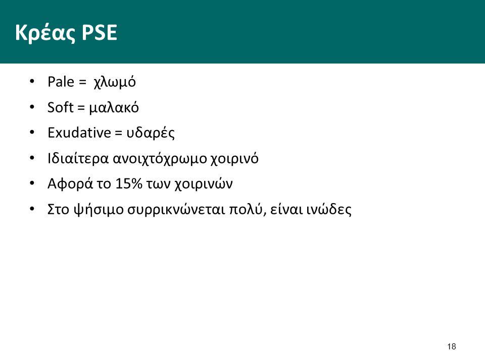 18 Κρέας PSE Pale = χλωμό Soft = μαλακό Exudative = υδαρές Ιδιαίτερα ανοιχτόχρωμο χοιρινό Αφορά το 15% των χοιρινών Στο ψήσιμο συρρικνώνεται πολύ, είναι ινώδες