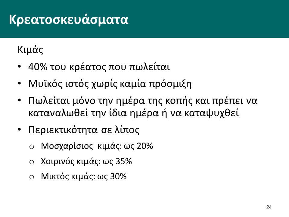 24 Κρεατοσκευάσματα Κιμάς 40% του κρέατος που πωλείται Μυϊκός ιστός χωρίς καμία πρόσμιξη Πωλείται μόνο την ημέρα της κοπής και πρέπει να καταναλωθεί την ίδια ημέρα ή να καταψυχθεί Περιεκτικότητα σε λίπος o Μοσχαρίσιος κιμάς: ως 20% o Χοιρινός κιμάς: ως 35% o Μικτός κιμάς: ως 30%