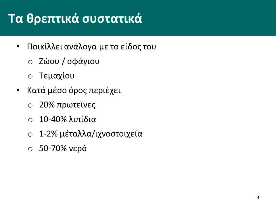 Κατηγορίες 1/2 Aλμυρού νερού Γλυκού νερού o μειωμένη εμπορική αξία 35