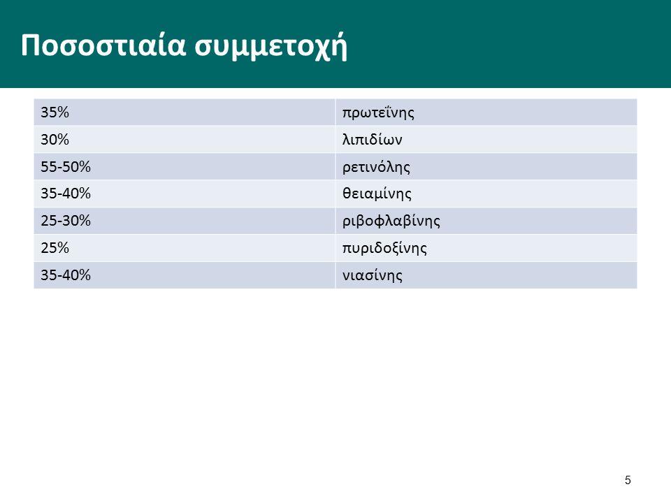 Κατηγορίες 2/2 Λιπαρά ψάρια o 15-20% λίπος Σαρδέλες Κολιός Σολωμός χέλι Μη λιπαρά ψάρια o 1-5% λίπος 36