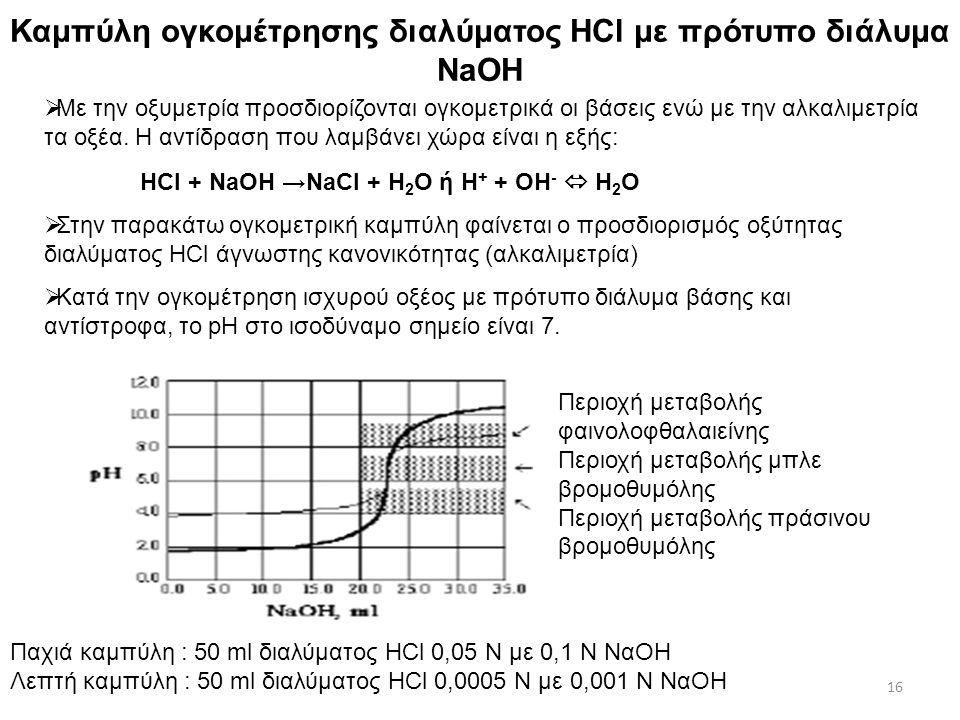 Ογκομέτρηση - Υπολογισμοί Έστω πχ. Η αντίδραση οξύ + βάση → αλάτι + νερό HCl + NaOH → NaCl + H 2 O Αν έχουμε V οξ L οξέος άγνωστης συγκέντρωσης C οξ,