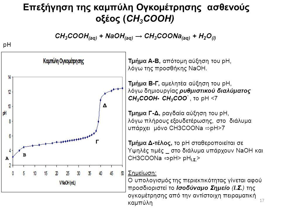 Καμπύλη ογκομέτρησης διαλύματος HCl με πρότυπο διάλυμα NaOH Παχιά καμπύλη : 50 ml διαλύματος HCl 0,05 N με 0,1 N ΝαΟΗ Λεπτή καμπύλη : 50 ml διαλύματος