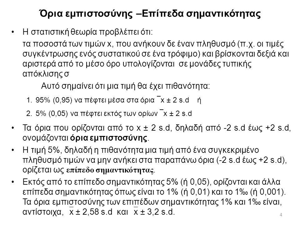 Στατιστική ανάλυση των πειραματικών μετρήσεων Η κατανομή Gauss: περιγράφεται από μια κωδωνοειδή καμπύλη.