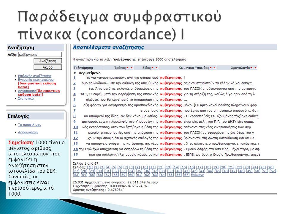 Σημείωση: 1000 είναι ο μέγιστος αριθμός αποτελεσμάτων που εμφανίζει η αναζήτηση στην ιστοσελίδα του ΣΕΚ.