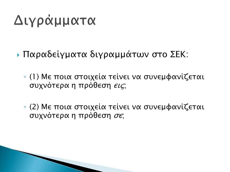  Παραδείγματα διγραμμάτων στο ΣΕΚ: ◦ (1) Με ποια στοιχεία τείνει να συνεμφανίζεται συχνότερα η πρόθεση εις; ◦ (2) Με ποια στοιχεία τείνει να συνεμφανίζεται συχνότερα η πρόθεση σε;