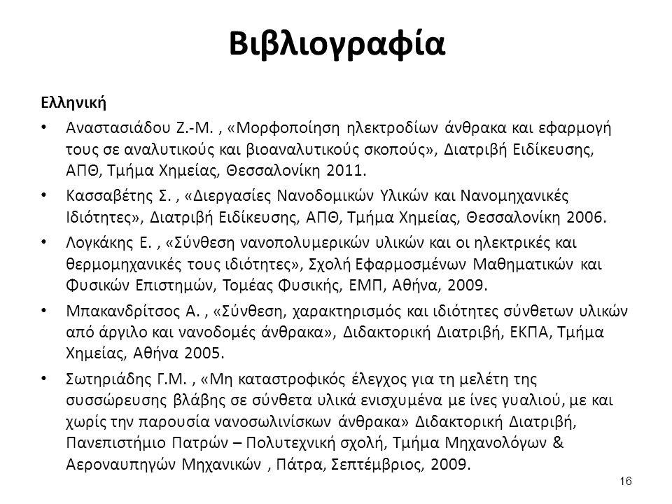 Βιβλιογραφία Ελληνική Αναστασιάδου Ζ.-Μ., «Μορφοποίηση ηλεκτροδίων άνθρακα και εφαρμογή τους σε αναλυτικούς και βιοαναλυτικούς σκοπούς», Διατριβή Ειδίκευσης, ΑΠΘ, Τμήμα Χημείας, Θεσσαλονίκη 2011.