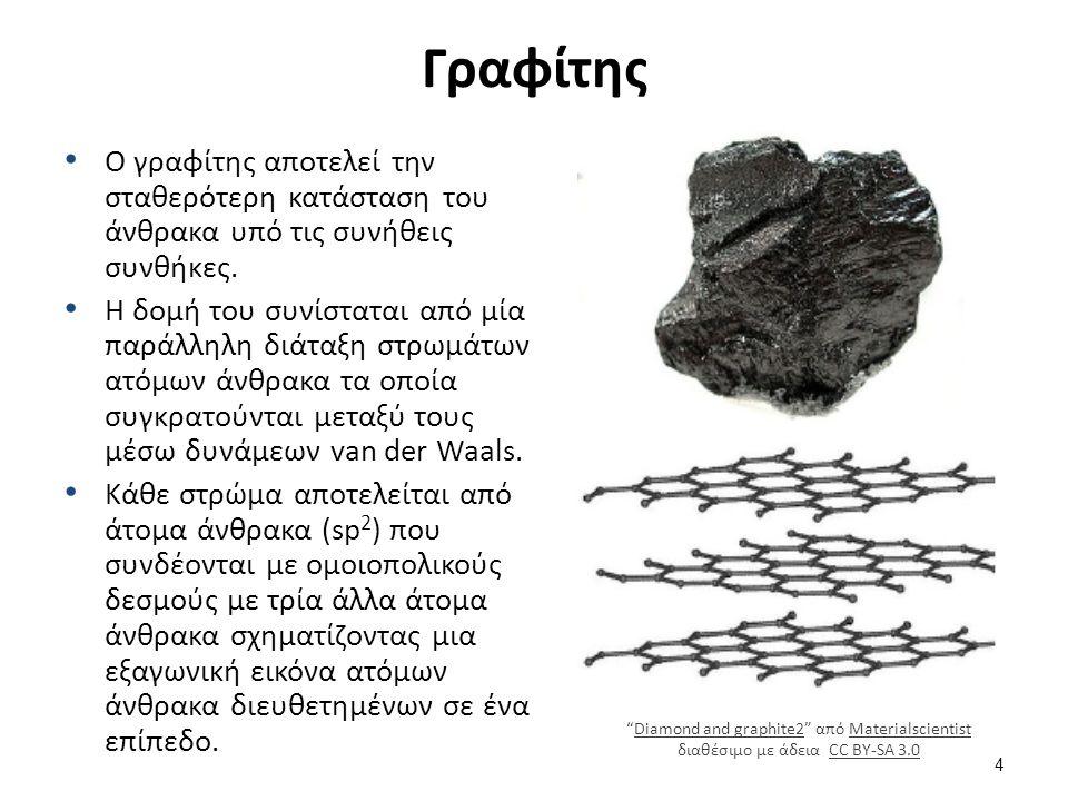 Γραφίτης Ο γραφίτης αποτελεί την σταθερότερη κατάσταση του άνθρακα υπό τις συνήθεις συνθήκες.