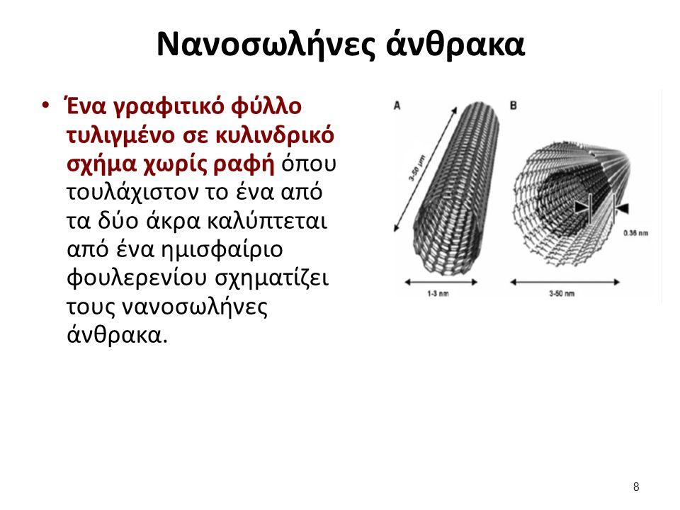 Νανοσωλήνες άνθρακα Ένα γραφιτικό φύλλο τυλιγμένο σε κυλινδρικό σχήμα χωρίς ραφή όπου τουλάχιστον το ένα από τα δύο άκρα καλύπτεται από ένα ημισφαίριο φουλερενίου σχηματίζει τους νανοσωλήνες άνθρακα.