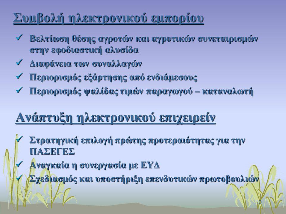 10 Συμβολή ηλεκτρονικού εμπορίου Βελτίωση θέσης αγροτών και αγροτικών συνεταιρισμών στην εφοδιαστική αλυσίδα Βελτίωση θέσης αγροτών και αγροτικών συνεταιρισμών στην εφοδιαστική αλυσίδα Διαφάνεια των συναλλαγών Διαφάνεια των συναλλαγών Περιορισμός εξάρτησης από ενδιάμεσους Περιορισμός εξάρτησης από ενδιάμεσους Περιορισμός ψαλίδας τιμών παραγωγού – καταναλωτή Περιορισμός ψαλίδας τιμών παραγωγού – καταναλωτή Ανάπτυξη ηλεκτρονικού επιχειρείν Στρατηγική επιλογή πρώτης προτεραιότητας για την ΠΑΣΕΓΕΣ Στρατηγική επιλογή πρώτης προτεραιότητας για την ΠΑΣΕΓΕΣ Αναγκαία η συνεργασία με ΕΥΔ Αναγκαία η συνεργασία με ΕΥΔ Σχεδιασμός και υποστήριξη επενδυτικών πρωτοβουλιών Σχεδιασμός και υποστήριξη επενδυτικών πρωτοβουλιών