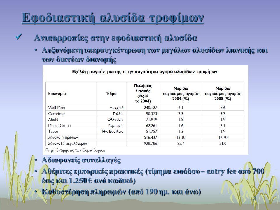 3 Εφοδιαστική αλυσίδα τροφίμων Ανισορροπίες στην εφοδιαστική αλυσίδα Ανισορροπίες στην εφοδιαστική αλυσίδα Αυξανόμενη υπερσυγκέντρωση των μεγάλων αλυσίδων λιανικής και των δικτύων διανομήςΑυξανόμενη υπερσυγκέντρωση των μεγάλων αλυσίδων λιανικής και των δικτύων διανομής Αδιαφανείς συναλλαγέςΑδιαφανείς συναλλαγές Αθέμιτες εμπορικές πρακτικές (τίμημα εισόδου – entry fee από 700 έως και 1.250 € ανά κωδικό)Αθέμιτες εμπορικές πρακτικές (τίμημα εισόδου – entry fee από 700 έως και 1.250 € ανά κωδικό) Καθυστέρηση πληρωμών (από 190 ημ.