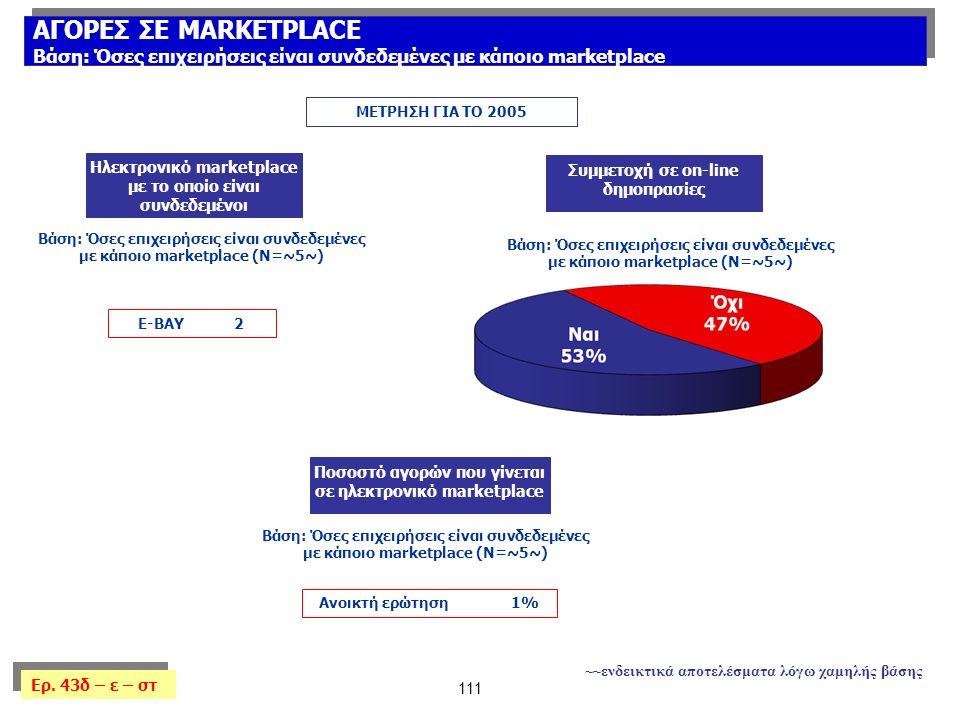 111 ΑΓΟΡΕΣ ΣΕ MARKETPLACE Βάση: Όσες επιχειρήσεις είναι συνδεδεμένες με κάποιο marketplace ΑΓΟΡΕΣ ΣΕ MARKETPLACE Βάση: Όσες επιχειρήσεις είναι συνδεδεμένες με κάποιο marketplace Ερ.