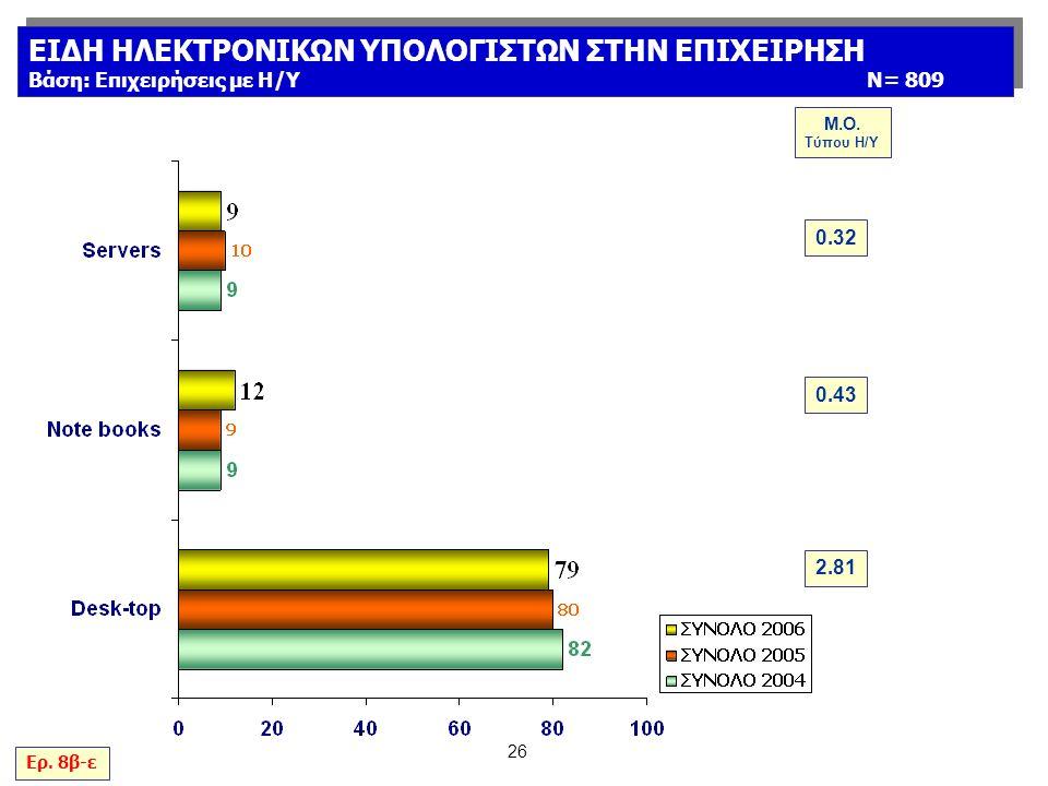 26 Ερ. 8β-ε M.O.