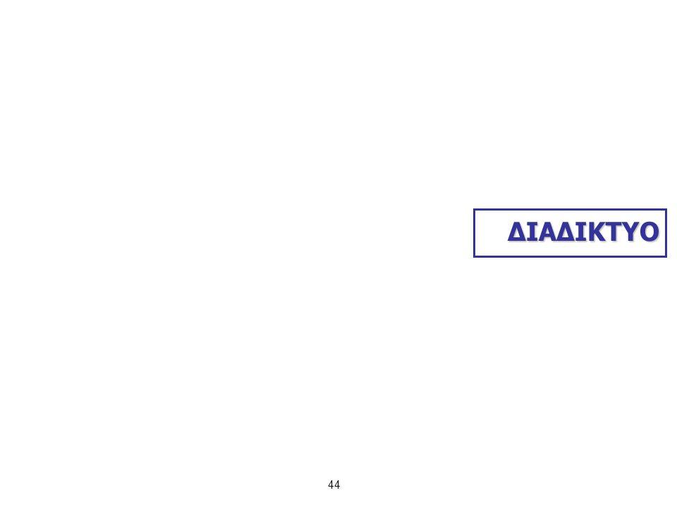 44 ΔΙΑΔΙΚΤΥΟ
