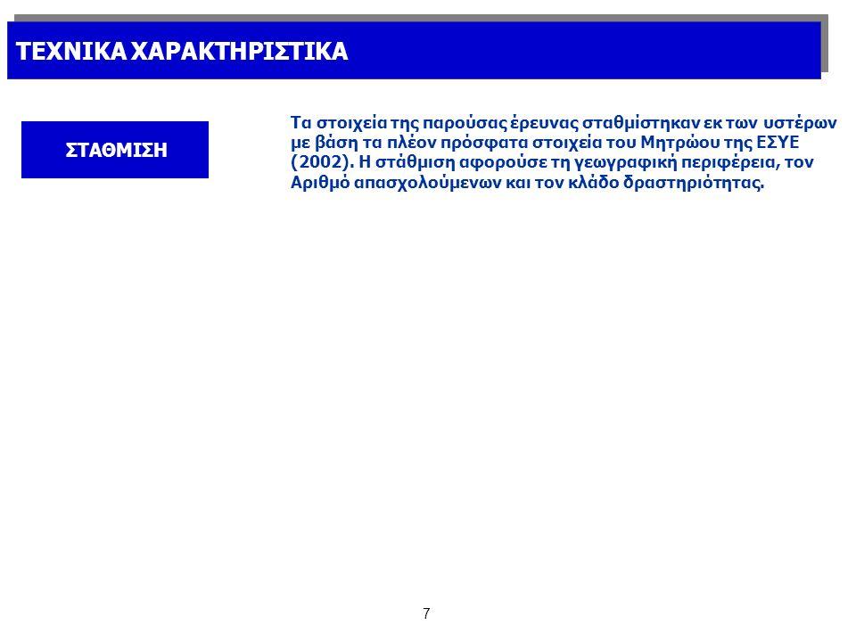 128 % Δεκτή πολλαπλότητα απαντήσεων Ερ.