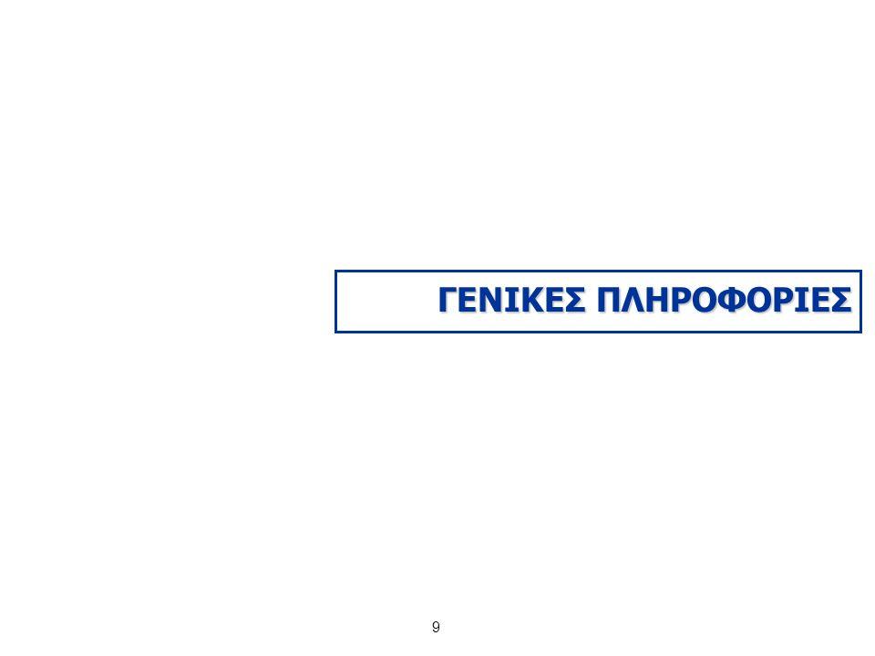 Copyright 2004 της ΕΔΕΤ Α.Ε.