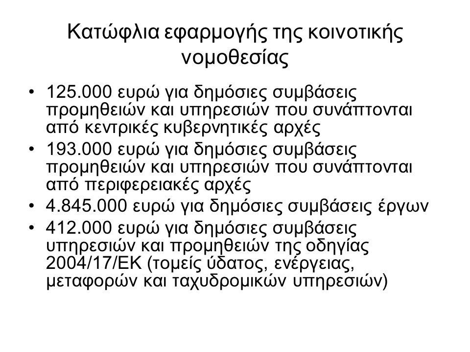Κατώφλια εφαρμογής της κοινοτικής νομοθεσίας 125.000 ευρώ για δημόσιες συμβάσεις προμηθειών και υπηρεσιών που συνάπτονται από κεντρικές κυβερνητικές αρχές 193.000 ευρώ για δημόσιες συμβάσεις προμηθειών και υπηρεσιών που συνάπτονται από περιφερειακές αρχές 4.845.000 ευρώ για δημόσιες συμβάσεις έργων 412.000 ευρώ για δημόσιες συμβάσεις υπηρεσιών και προμηθειών της οδηγίας 2004/17/ΕΚ (τομείς ύδατος, ενέργειας, μεταφορών και ταχυδρομικών υπηρεσιών)