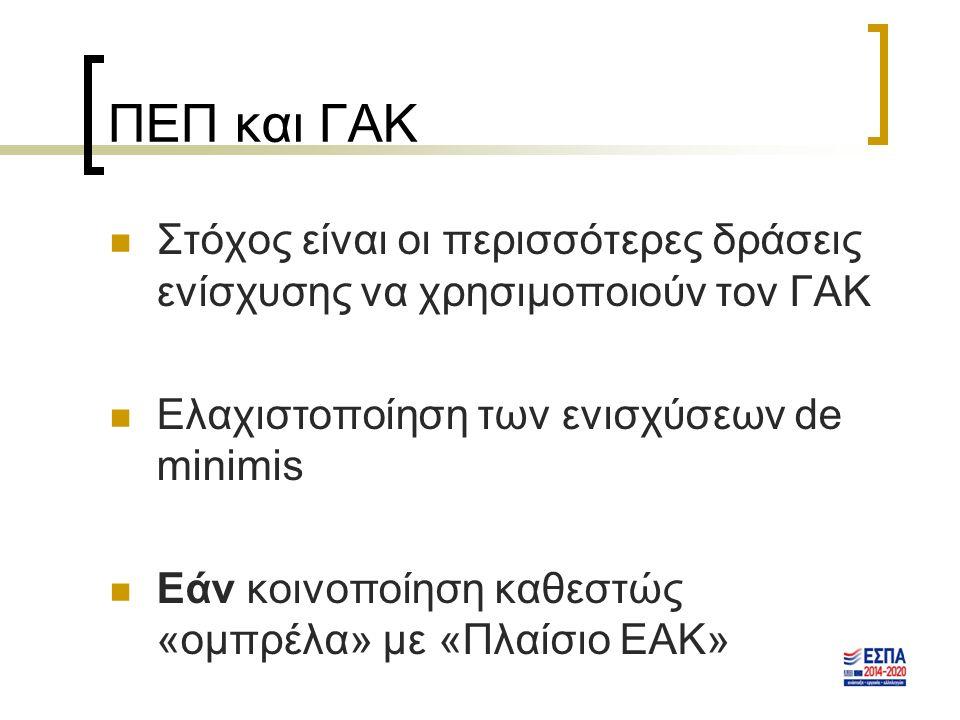 ΠΕΠ και ΓΑΚ Στόχος είναι οι περισσότερες δράσεις ενίσχυσης να χρησιμοποιούν τον ΓΑΚ Ελαχιστοποίηση των ενισχύσεων de minimis Εάν κοινοποίηση καθεστώς «ομπρέλα» με «Πλαίσιο ΕΑΚ»