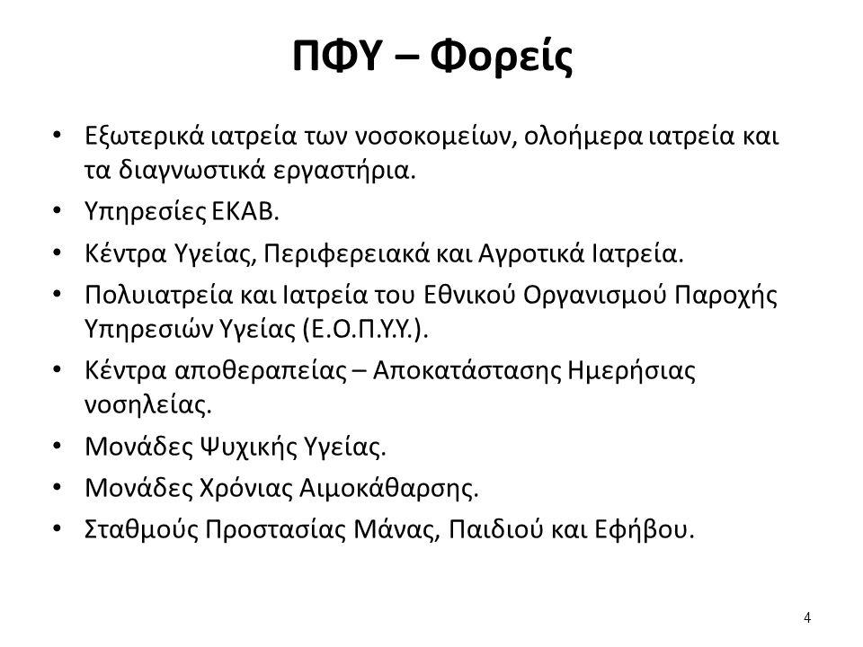 Σημείωμα Αναφοράς Copyright Τεχνολογικό Εκπαιδευτικό Ίδρυμα Αθήνας, Δέσποινα Μακριδάκη 2014.