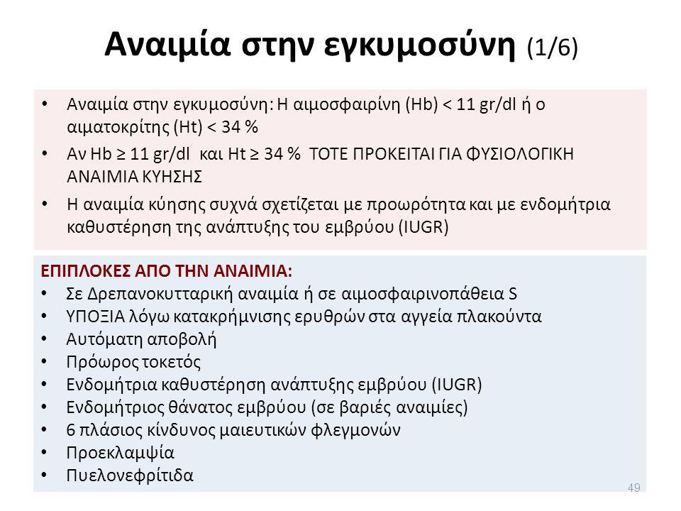 Αναιμία στην εγκυμοσύνη (1/6) Αναιμία στην εγκυμοσύνη: Η αιμοσφαιρίνη (Hb) < 11 gr/dl ή ο αιματοκρίτης (Ht) < 34 % Αν Hb ≥ 11 gr/dl και Ηt ≥ 34 % TOTE