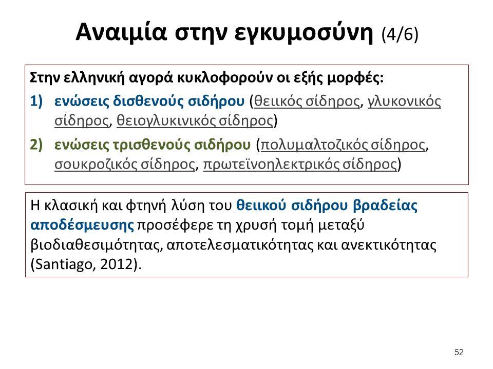 Αναιμία στην εγκυμοσύνη (4/6) Στην ελληνική αγορά κυκλοφορούν οι εξής μορφές: 1)ενώσεις δισθενούς σιδήρου (θειικός σίδηρος, γλυκονικός σίδηρος, θειογλ