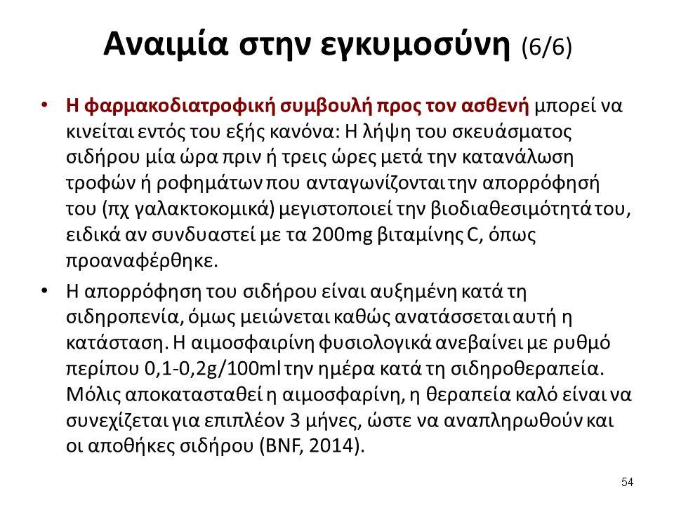 Αναιμία στην εγκυμοσύνη (6/6) Η φαρμακοδιατροφική συμβουλή προς τον ασθενή μπορεί να κινείται εντός του εξής κανόνα: Η λήψη του σκευάσματος σιδήρου μί