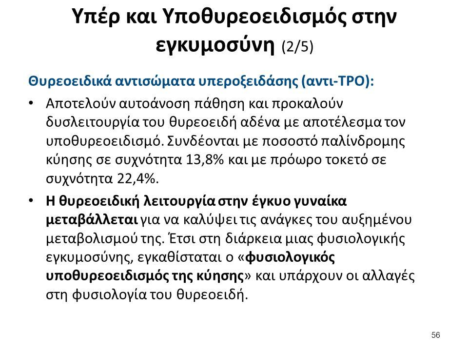 Υπέρ και Υποθυρεοειδισμός στην εγκυμοσύνη (2/5) Θυρεοειδικά αντισώματα υπεροξειδάσης (αντι-TPO): Αποτελούν αυτοάνοση πάθηση και προκαλούν δυσλειτουργί