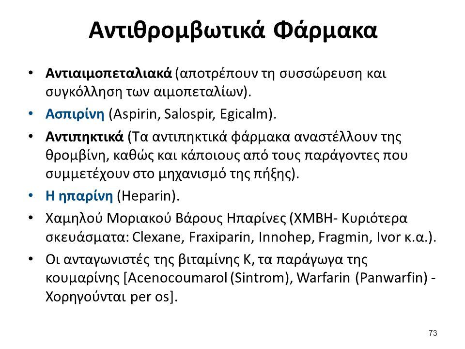 Αντιθρομβωτικά Φάρμακα Αντιαιμοπεταλιακά (αποτρέπουν τη συσσώρευση και συγκόλληση των αιμοπεταλίων). Ασπιρίνη (Aspirin, Salospir, Egicalm). Αντιπηκτικ