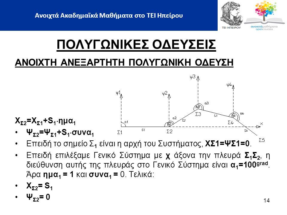 ΠΟΛΥΓΩΝΙΚΕΣ ΟΔΕΥΣΕΙΣ ΑΝΟΙΧΤΗ ΑΝΕΞΑΡΤΗΤΗ ΠΟΛΥΓΩΝΙΚΗ ΟΔΕΥΣΗ Χ Σ2 =Χ Σ1 +S 1  ημα 1 Ψ Σ2 =Ψ Σ1 +S 1  συνα 1 Επειδή το σημείο Σ 1 είναι η αρχή του Συστήματος, ΧΣ1=ΨΣ1=0.