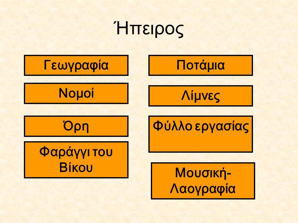 Πηγές http://www.thesprotia.gr http://www.prevezainfo.gr http://www.artainfo.gr http://kalidoscopion.blogspot.gr http://el.wikipedia.org http://vlahoi.net/ http://www.youtube.com http://spilaio-perama.gr