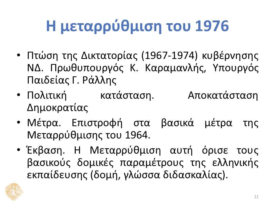 Η μεταρρύθμιση του 1976 Πτώση της Δικτατορίας (1967-1974) κυβέρνησης ΝΔ.