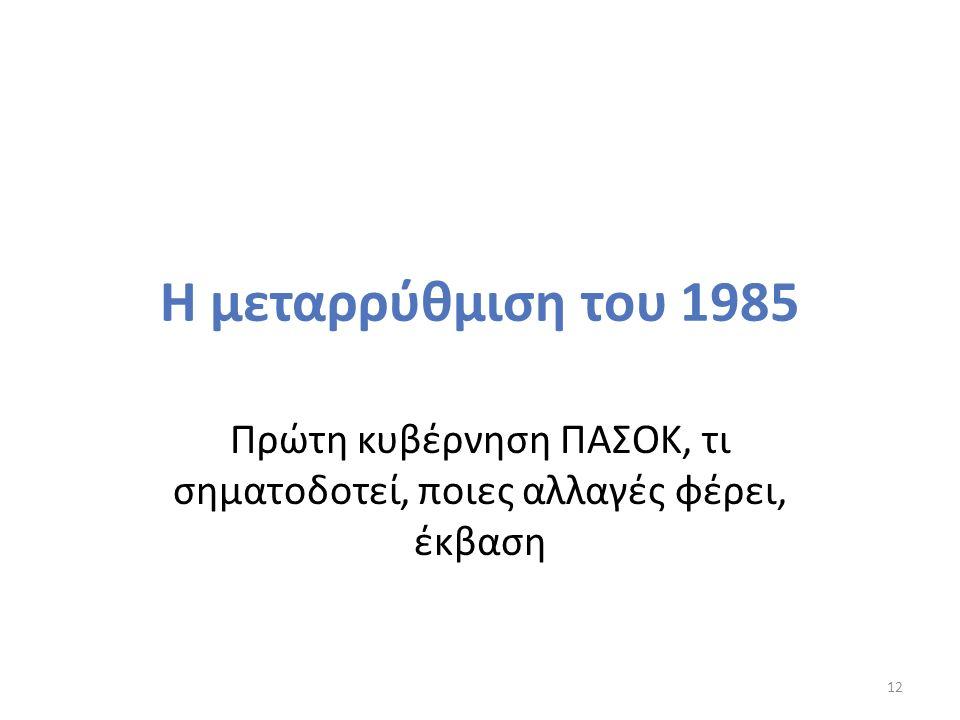 Η μεταρρύθμιση του 1985 Πρώτη κυβέρνηση ΠΑΣΟΚ, τι σηματοδοτεί, ποιες αλλαγές φέρει, έκβαση 12