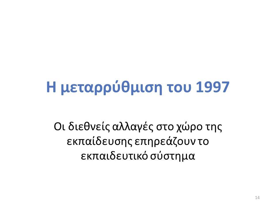 Η μεταρρύθμιση του 1997 Οι διεθνείς αλλαγές στο χώρο της εκπαίδευσης επηρεάζουν το εκπαιδευτικό σύστημα 14