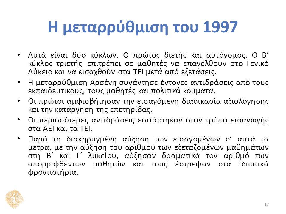 Η μεταρρύθμιση του 1997 Αυτά είναι δύο κύκλων. Ο πρώτος διετής και αυτόνομος.