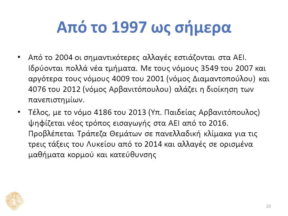 Από το 1997 ως σήμερα Από το 2004 οι σημαντικότερες αλλαγές εστιάζονται στα ΑΕΙ.